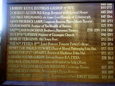 List of famous people interred in Canongate Kirkyard